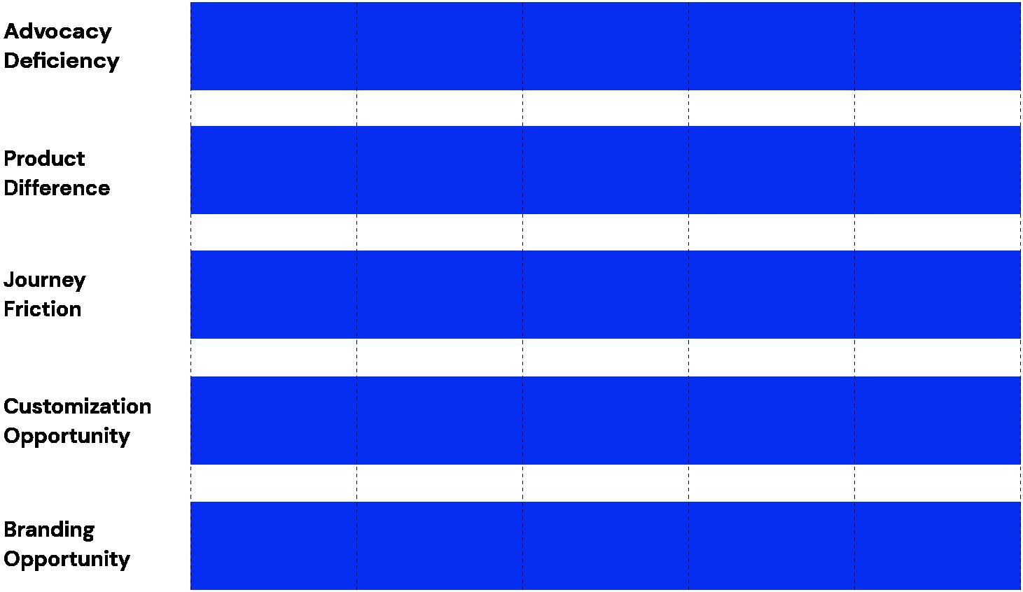 BUL–Fund-3